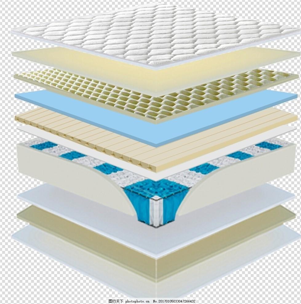 床垫层次分层图分解图 床垫 层次 分层图 分解图 床垫效果图 设计 psd