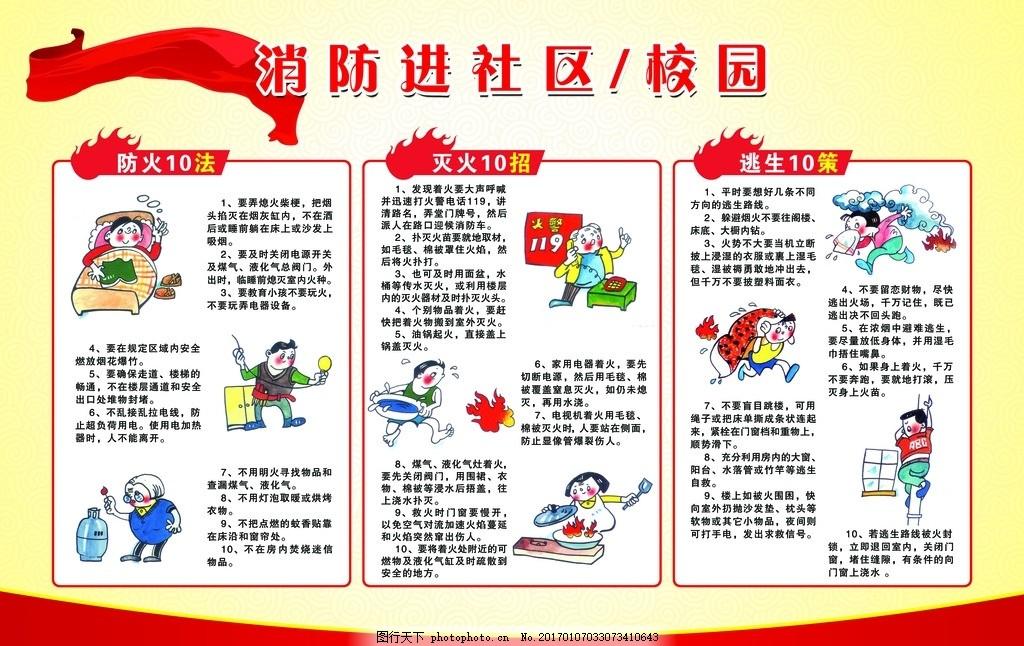 消防知识 消防橱窗 消防安全知识 小区安全知识 消防展板 消防海报