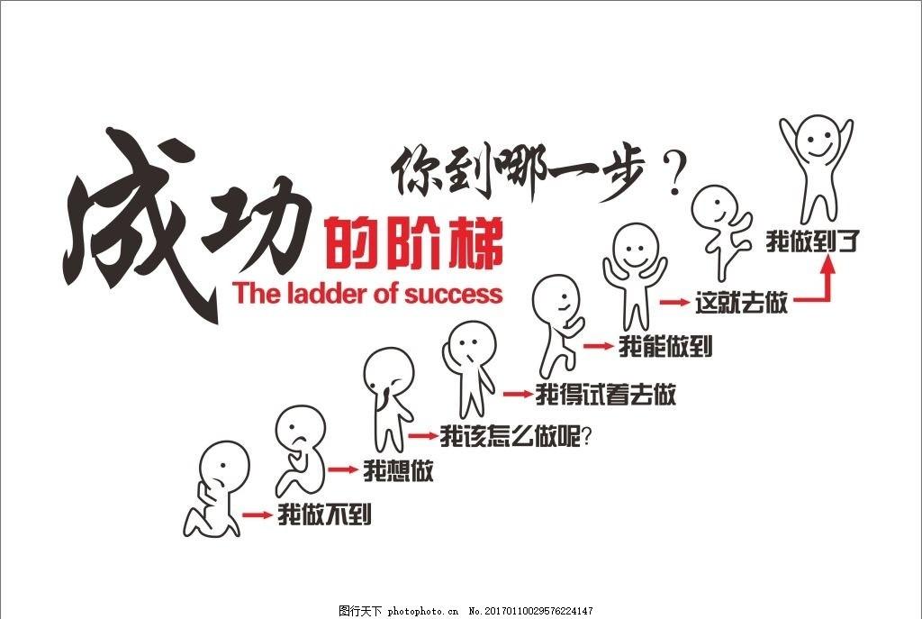今天你在哪一步 成功的阶梯 励志展示板 今天 小人 展板 成功的阶梯
