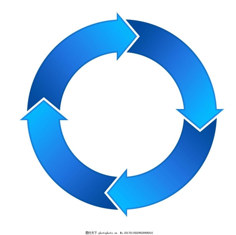 箭头流程图 色彩 循环箭头 彩色 方向 圆圈 圆形 装饰 卡片 插画 背景