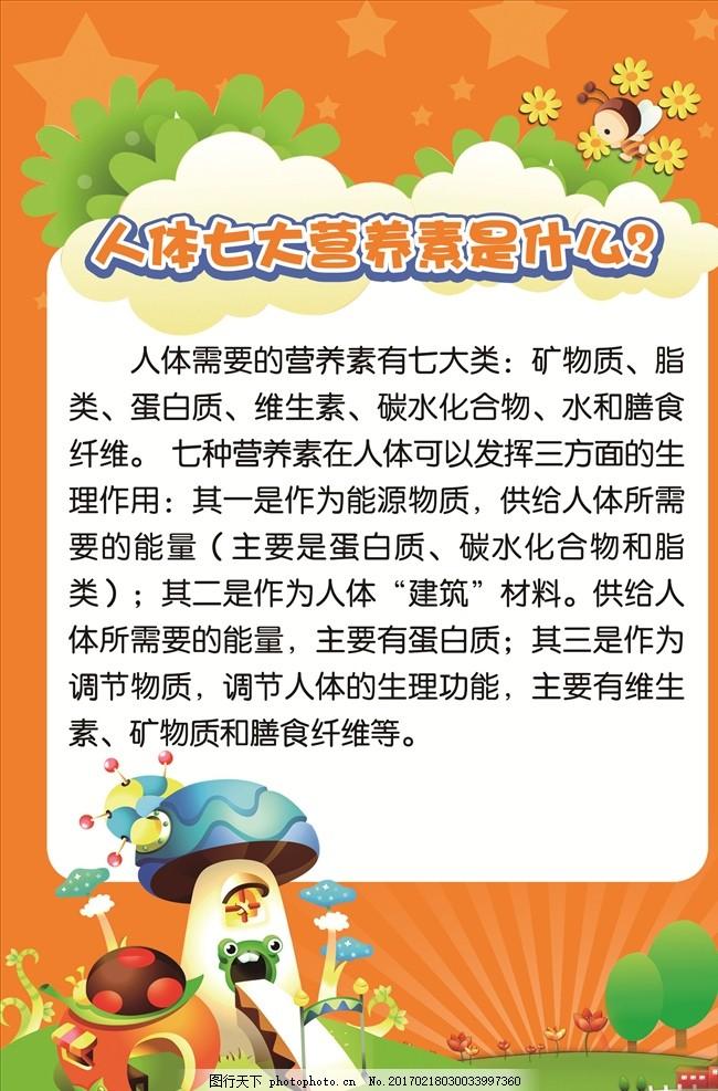 人体七大营养 七大营养素 幼儿园展板 卡通展板 食品健康 幼儿食品