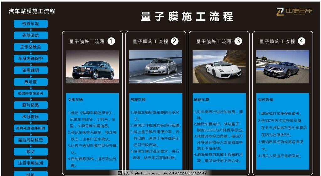 汽车美容车间施工流程图 汽车美容 汽车施工 汽车贴膜 贴膜流程图